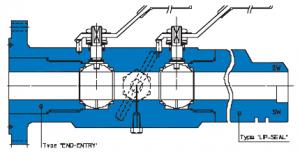 GSL-Floating-End-Entry